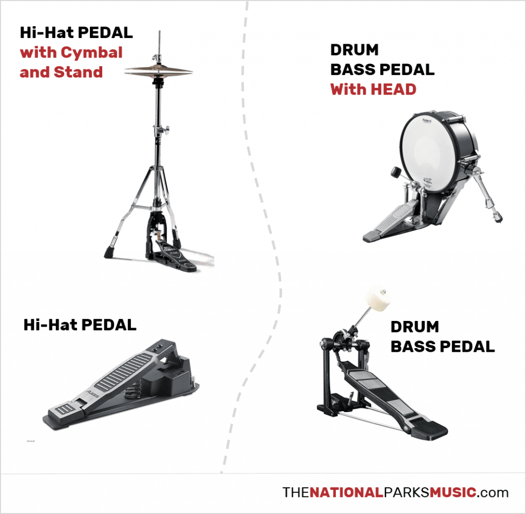 Drum Bass pedal vs Hi-Hat Pedal