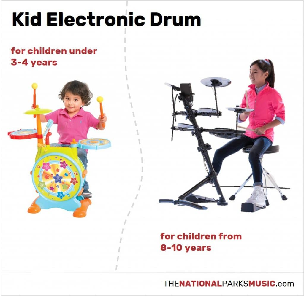 Kid Electronic Drum