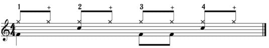 Rock Beat Groove with instruction